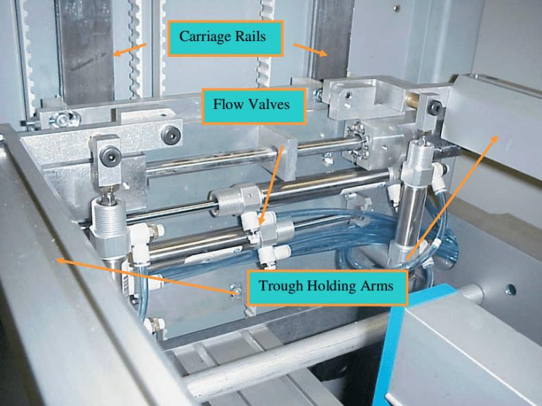 Coating Machine Maintenance